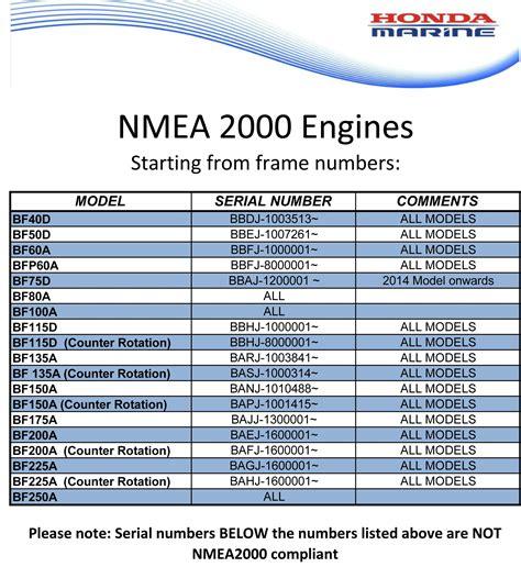 mercury outboard motor serial number lookup impremedianet