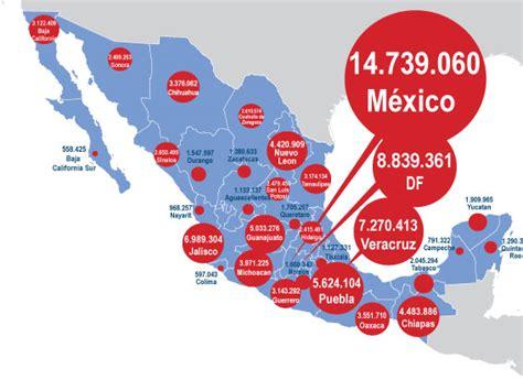 esinciclopedia de poblacion de mexico caracter 237 sticas de la poblaci 243 n 161 viva m 233 xico 161 ajua