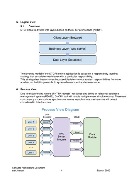 Software Architecture Document Template In Word And Pdf Formats Page 10 Of 13 Software Architecture Document Template