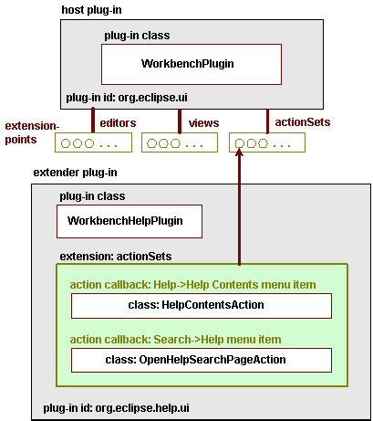 software design pattern plugin image gallery eclipse architecture