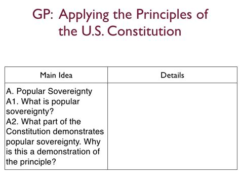 this section of the constitution states why it was written principles of the constitution