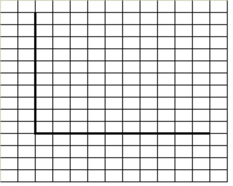 How To Make A Scatter Plot On Paper - quadrant grid new calendar template site