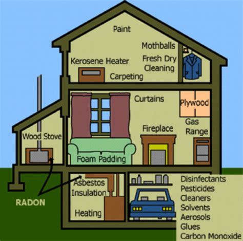 how to improve basement air quality how to improve my air quality