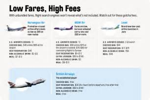 flying to europe has never been cheaper here s how to get the best deals now money