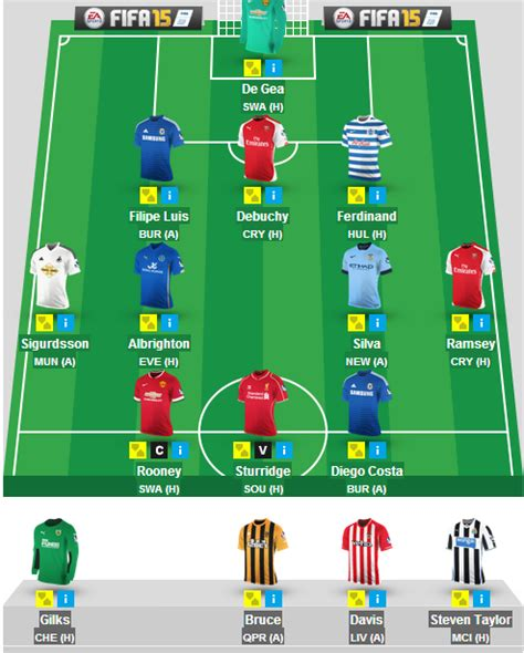 epl fantasy tips related keywords suggestions for epl fantasy