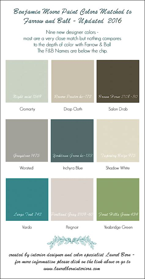 what does paint to match mean 9 new farrow ball colors 2016 matched to benjamin moore
