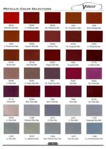 auto paint colors auto paint sles 2017 grasscloth wallpaper
