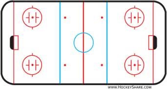 ice rink diagram hockeyshare blog by kevin muller