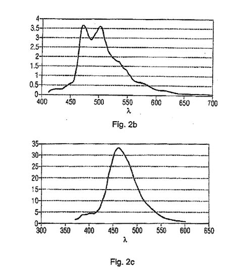 triplet emitters for organic light emitting diodes basic properties patent us20100320449 organic radiation emitting component patents