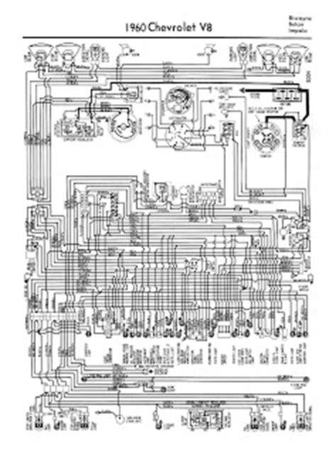 small engine repair manuals free download 1960 chevrolet corvette free book repair manuals free auto wiring diagram may 2011