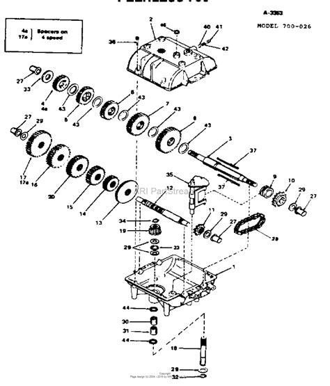 transmission parts diagram peerless 700 transmission parts diagram related keywords