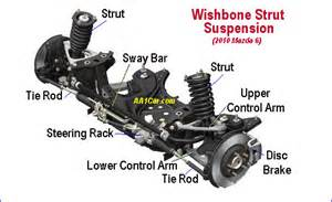 Struts On Car Suspension Strut Car Auto Parts Diagrams