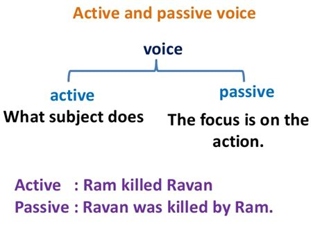 pattern of active voice to passive voice active to passive voice basic rules