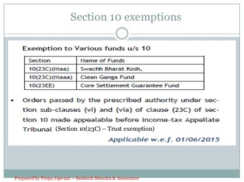 section 10 23c union budget on direct taxes