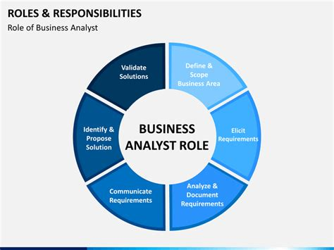 roles and responsibilities free technical business analyst description pdf click