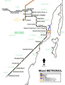 transportation in south florida the free