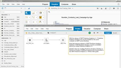 sap predictive analysis what it can and cannot do asug news what s new in sap predictive analytics 2 1 sap predictive