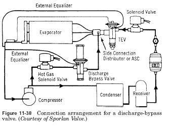 Wika Aircon Water Heater Ah 300 E conex 227 o v 225 lvula de deriva 231 227 o de descarga