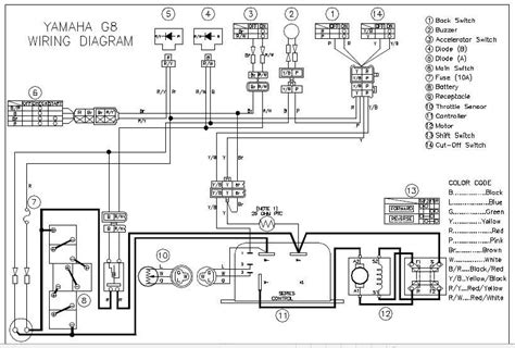 yamaha golf cart jn4 wiring diagram wiring diagram with