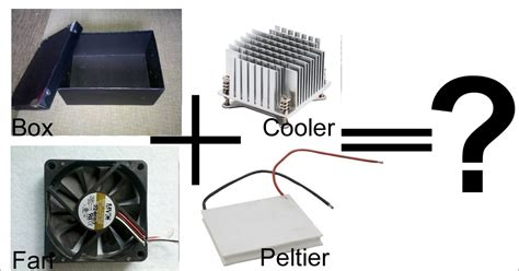 Do It Yourself Gadget by Do It Yourself Gadgets Airconditioning For The Cheap