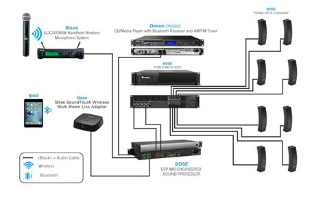 bose car sound systems wiring source