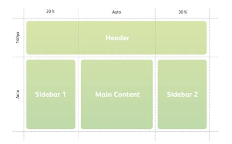 grid layout in html and css a beginners guide to css grid layout medialoot