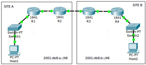 cisco packet tracer tutorial good for ccna ccna lab practice with packet tracer lab ipv6 routing