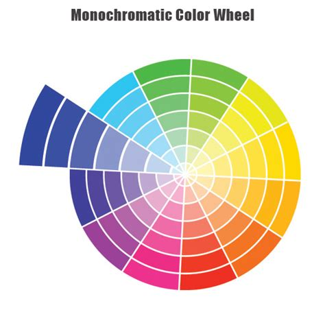 monochromatic color wheel monochromatic paint color wheel exle uses with pictures