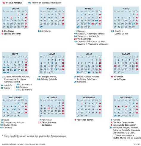 El Calendar Festivos Calendario Laboral Para 2016 Actualidad El Pa 205 S