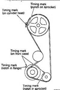 daewoo forklift 2 4 mitsubishi engine diagram daewoo free engine image for user manual