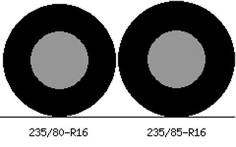 tire comparison tire size calculator tacoma world
