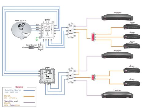 dishnetwork wiring diagram led circuit diagrams wiring