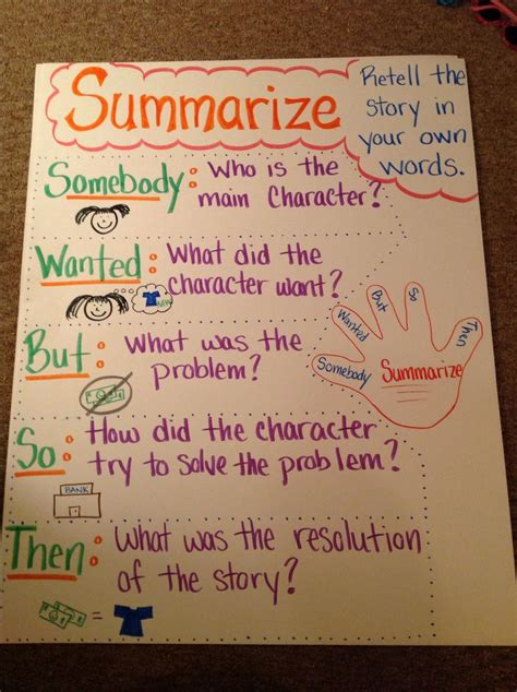 picture books to teach summarizing 25 best ideas about summarizing anchor chart on