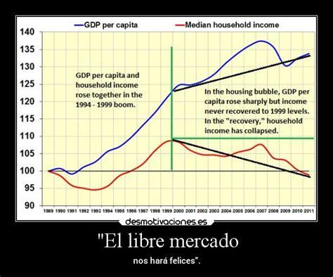 imagenes libres economia im 225 genes y carteles de neoliberalismo desmotivaciones