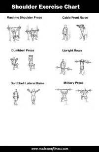shoulder workout at home shoulder exercise charts
