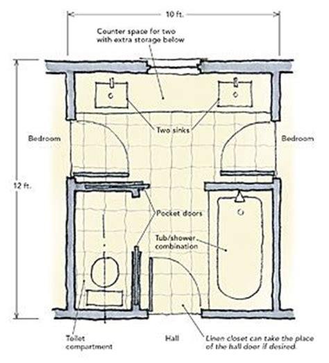 shared bathroom layout best 25 shared bathroom ideas on pinterest kids bathroom organization bathroom