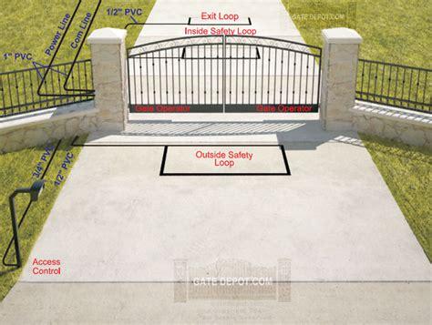 swing gate installation driveway gates