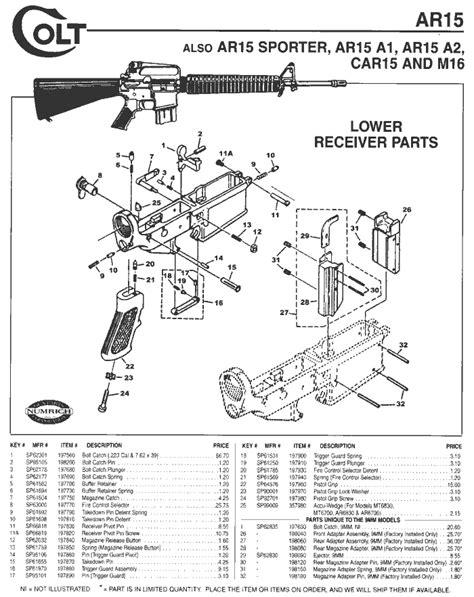 ar 15 parts diagram pdf m4 ar 15 parts list diagram m4 free engine image for