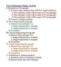 How To Write A Outline For Research Paper It S Not Your English Teacher S Outline Teaching Writing