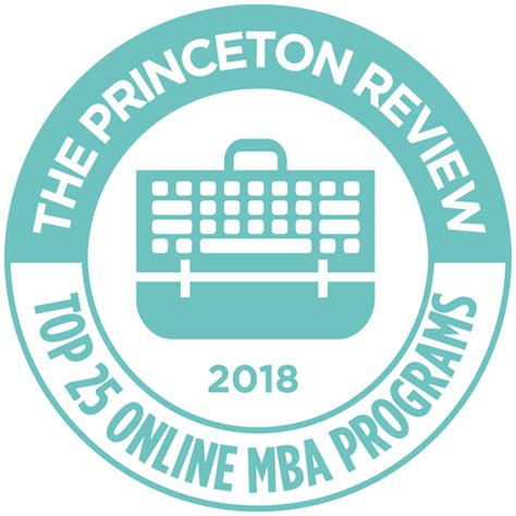 Princeton Review Mba Rankings by Information Security Mba