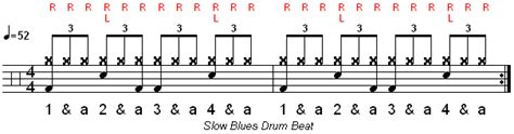 drum pattern blues 6 simple but powerful drum beats part 2 learn drums now