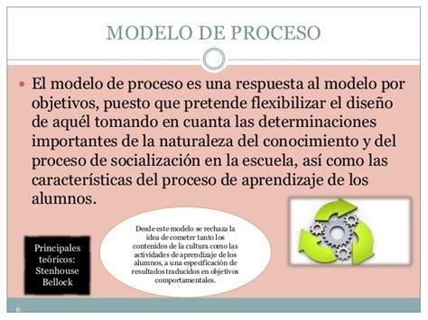 Modelo Curricular Stenhouse modelos curriculum