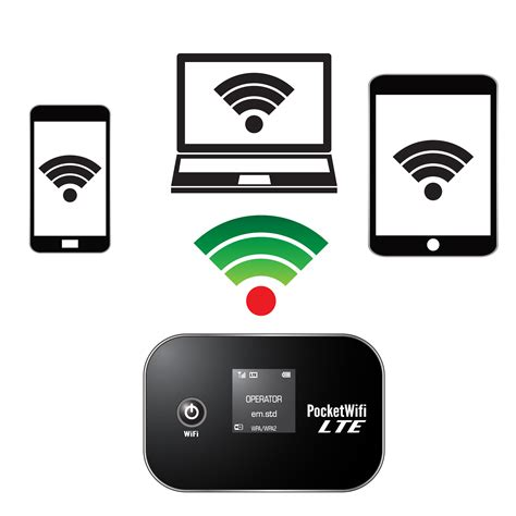 Wireless Wifi Portable benefits of using a portable wi fi router