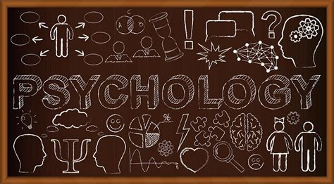 Psikologi Sosial By Drsabu Ahmadi ruang lingkup psikologi sosial xch