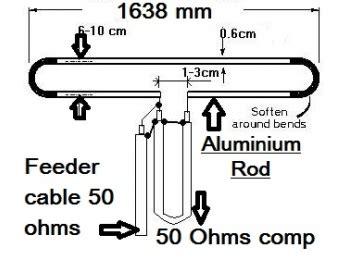 fm transmitter antenna