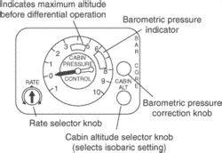 Cabin Pressure Free by Cabin Pressure Regulator Article About Cabin Pressure