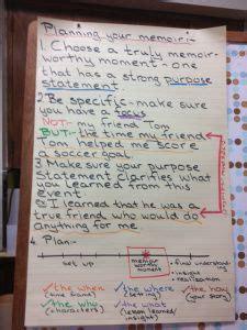 What Is A Memoir Anchor Chart Writers Workshop Ela