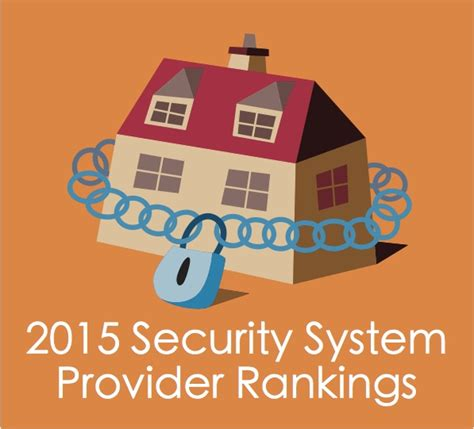 2015 rankings of best security system providers now