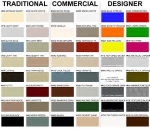 powder coating colors library bureau steel