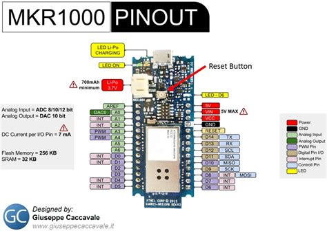 software reset in arduino how to reset the arduino mkr1000 thinking about things